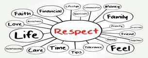 mind-map: Respect in a world of inequality